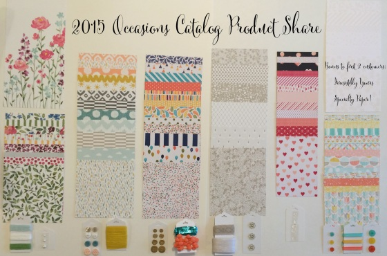 Occasions Product Share 2015